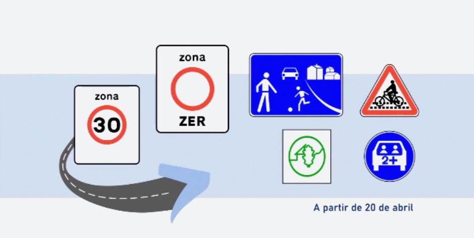 O novo Regulamento de Sinalização de Trânsito rodoviário